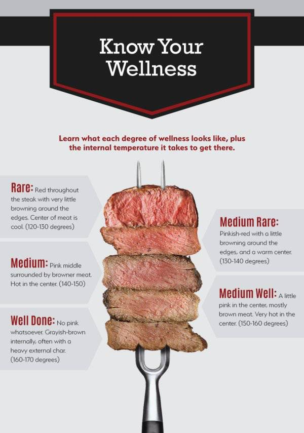 Here's How To Make Sure Your Steak Is The Best You Have Ever Had