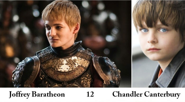 If Game Of Thrones Characters Were Actually Played By Actors Their Age