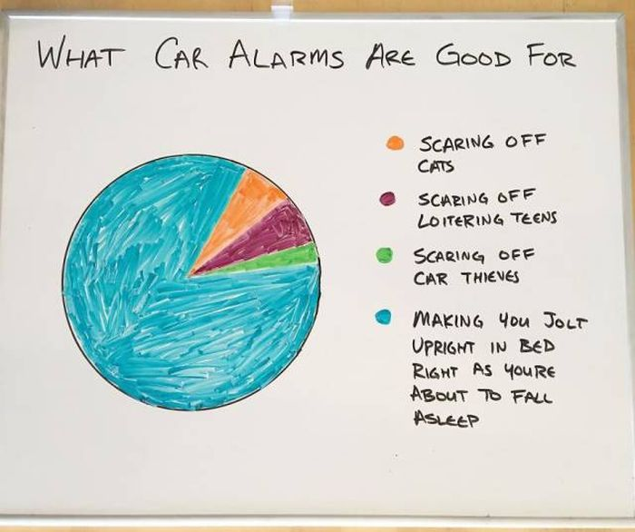 This Guy's Everyday Graphs Know Everything About Our Life