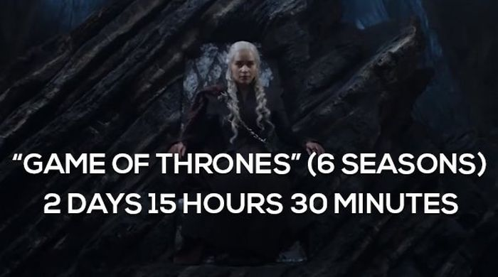 How Long It Would Take To Binge Watch Some of TV Shows