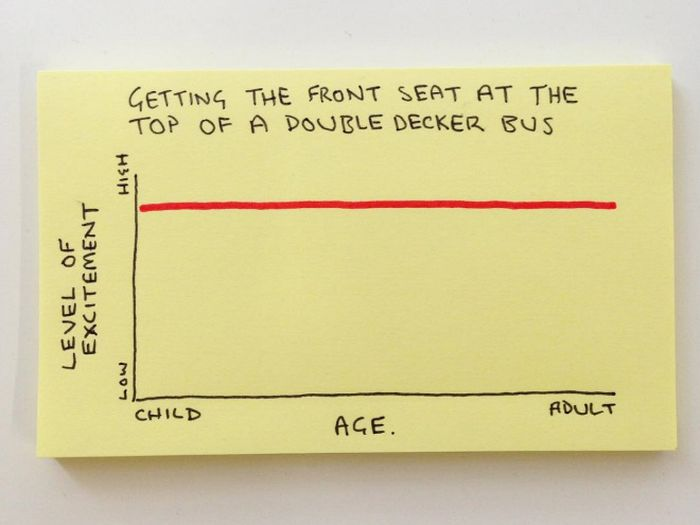 Illustrations About Adulthood
