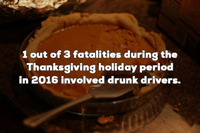 Holiday Facts