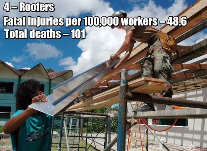 The Most Dangerous Civilian Jobs In The US