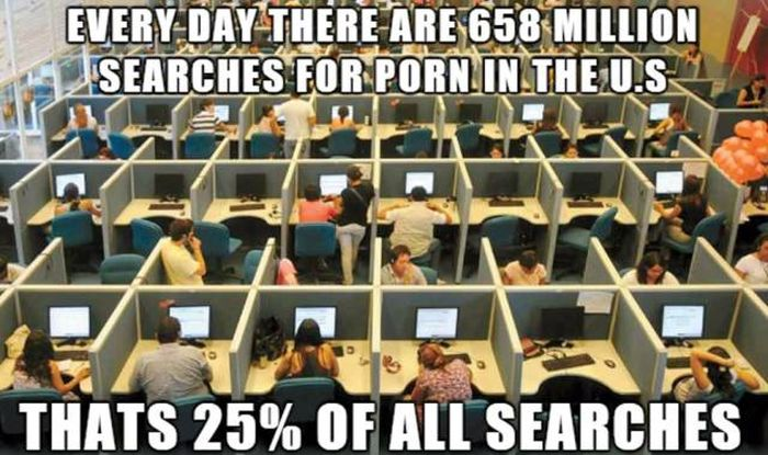 Interesting Facts About Porn
