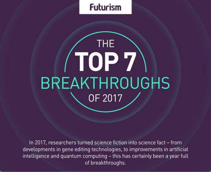 Breakthroughs Of 2017, part 2017