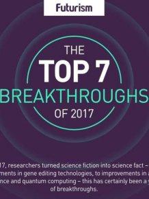 Breakthroughs Of 2017