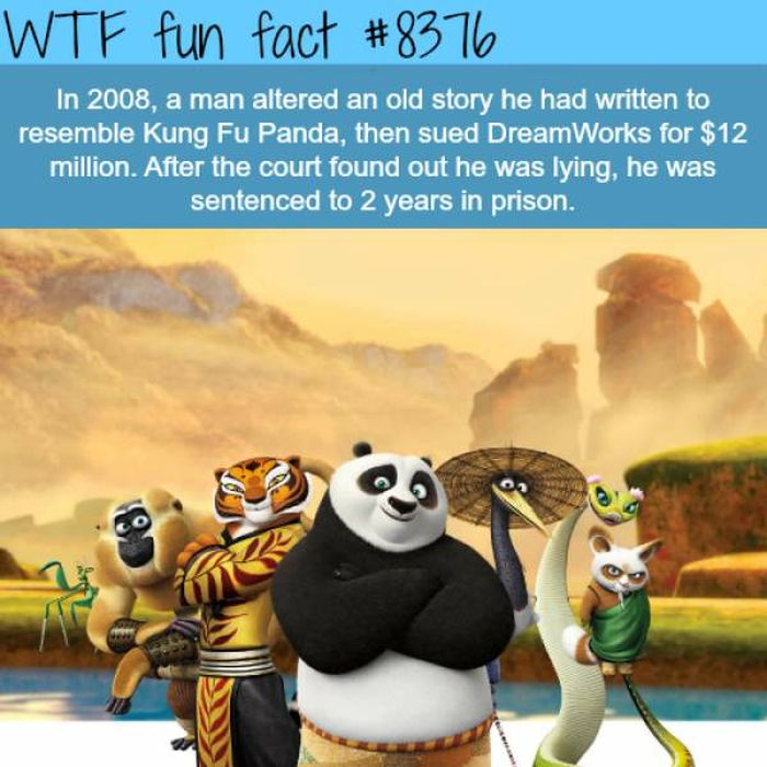 Interesting Facts, part 24