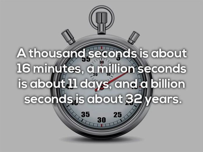 Interesting Facts, part 27