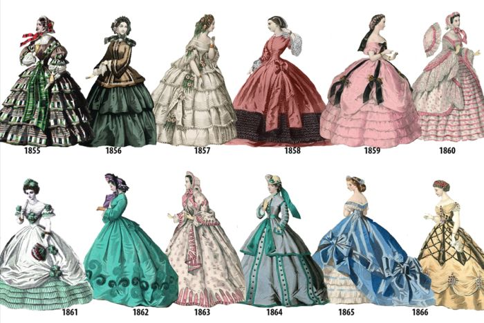 Women's Fashion In Every Year From 1784-1970, part 17841970