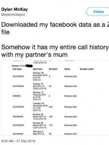 This Guy Found Something Suspicious After Downloading His Facebook Data
