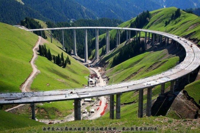 Expressways of China