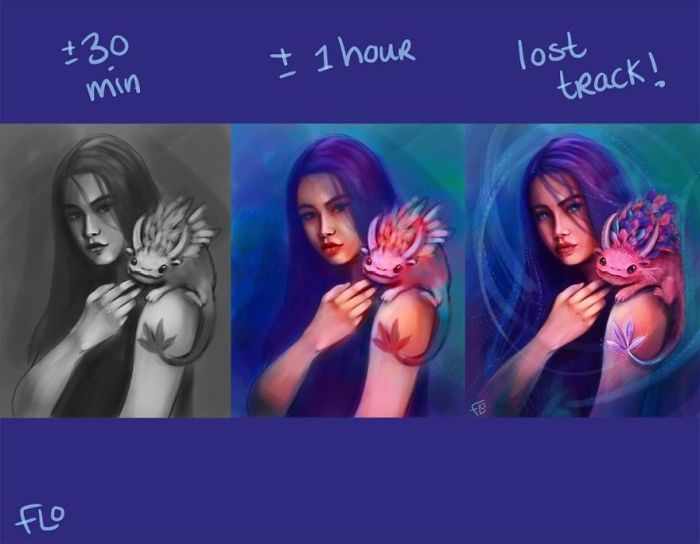 How Much Time One Drawing Takes