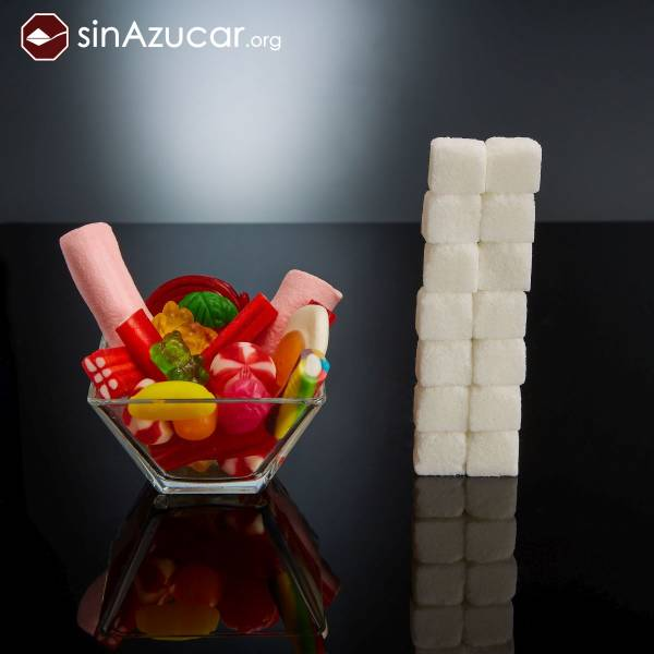 How Much Sugar You Consume