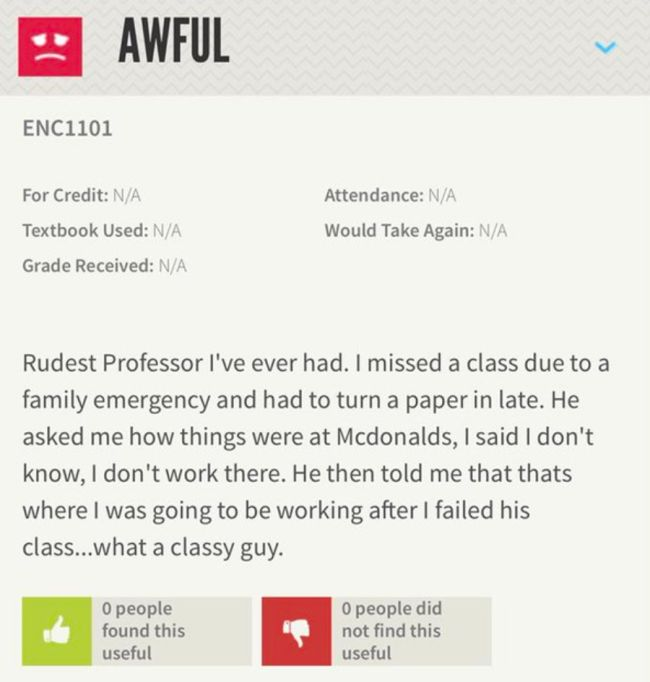 Students Rate Their Professors
