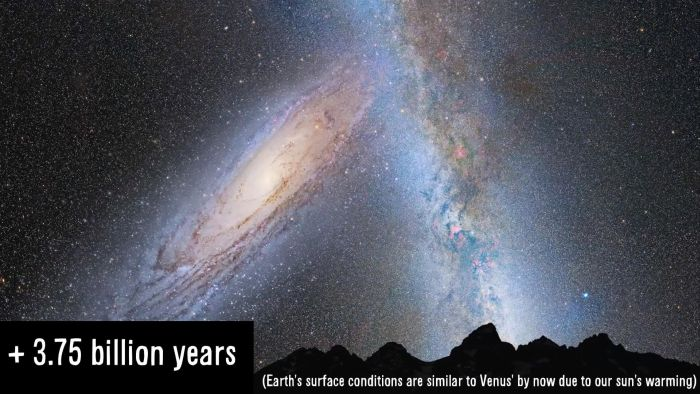 The Andromeda Galaxy in The Earth Sky In The Future