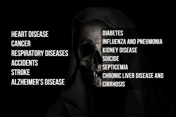 Unusual But Common Causes Of Death