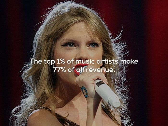 Music Facts, part 3