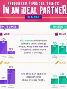 How to Find A Partner