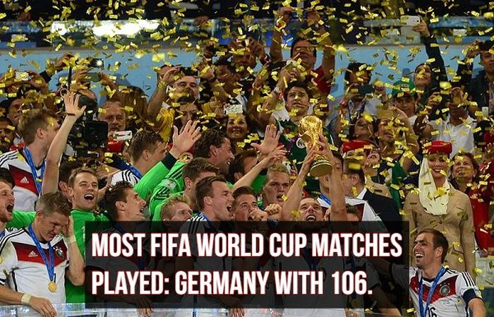 Interesting FIFA World Cup Records