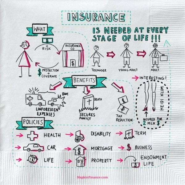 Finances Explained On A Napkin