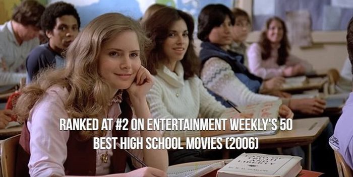 "Facts About ""Fast Times"""