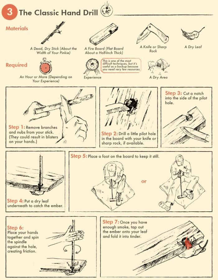 How To Start A Fire With Everyday Objects