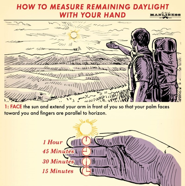 How To Measure Remaining Daylight