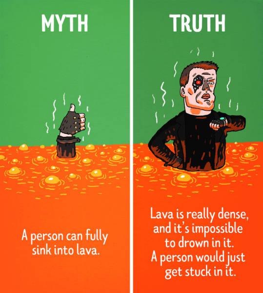 Hollywood Myths Vs Reality