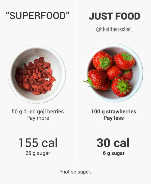 Food Myths About Healthy Eating