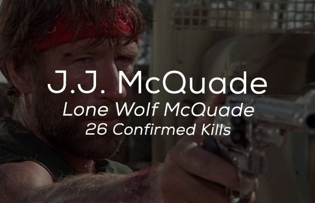 The Deadliest '80s Action Movie Characters