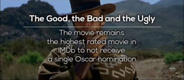 Facts About The Best Movies From iMDB Ranking