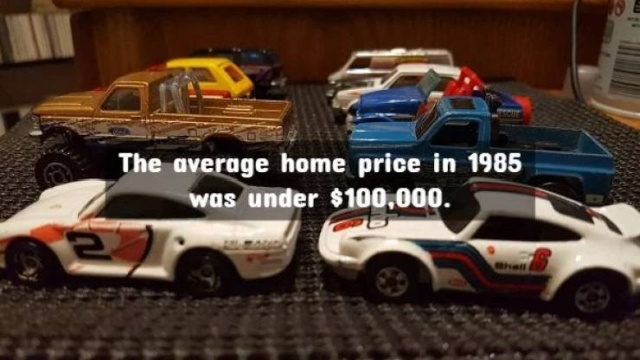 Facts About The 80's
