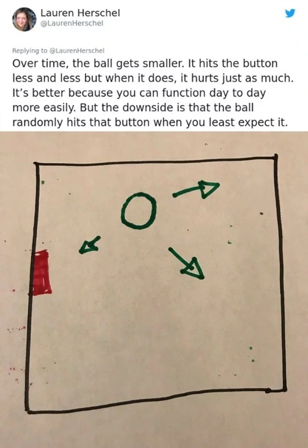 """The Must Read The """"Ball In The Box"""" Analogy"""