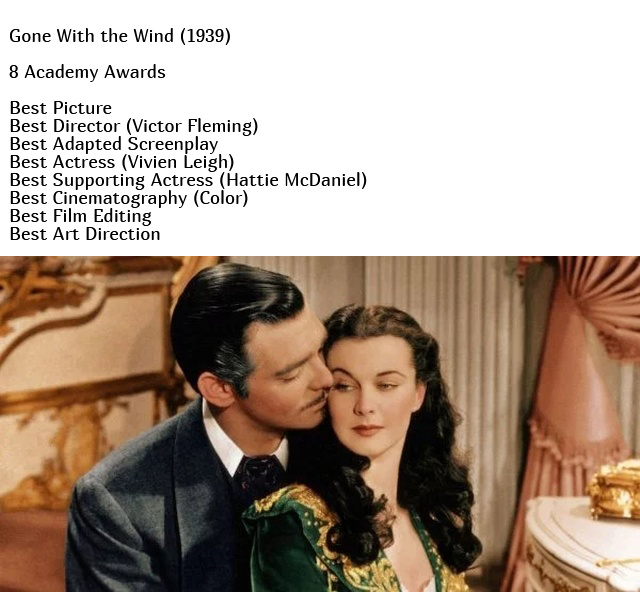 The Biggest Oscar Winners Of All Time