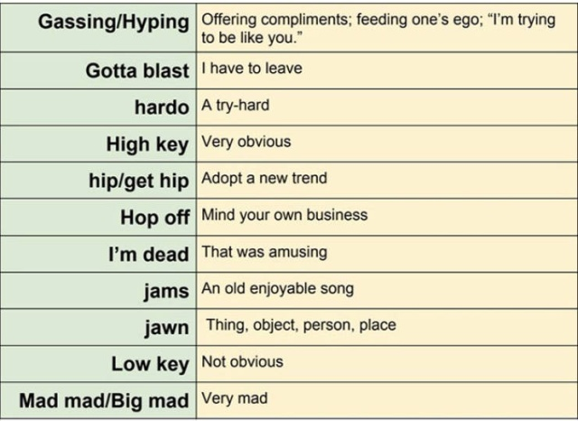 Professor Keeps Up With Language Trends By Keeping A List Of All Slang He Hears From His Students