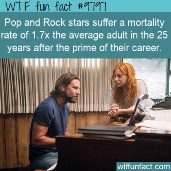 Interesting Facts, part 66