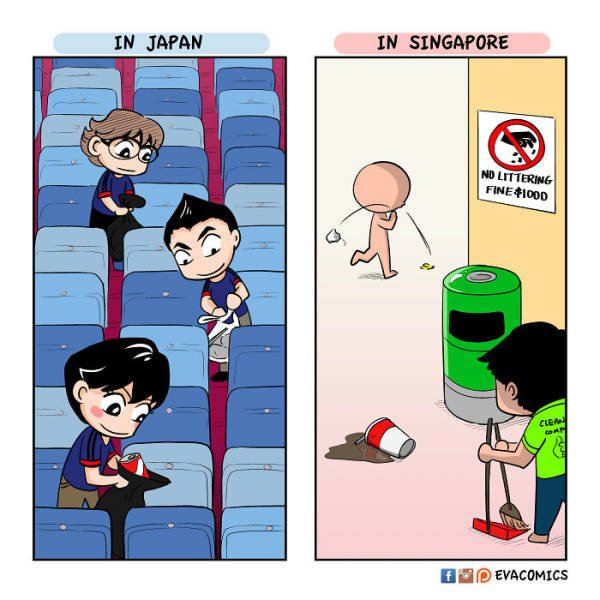 Japan Vs Other Countries
