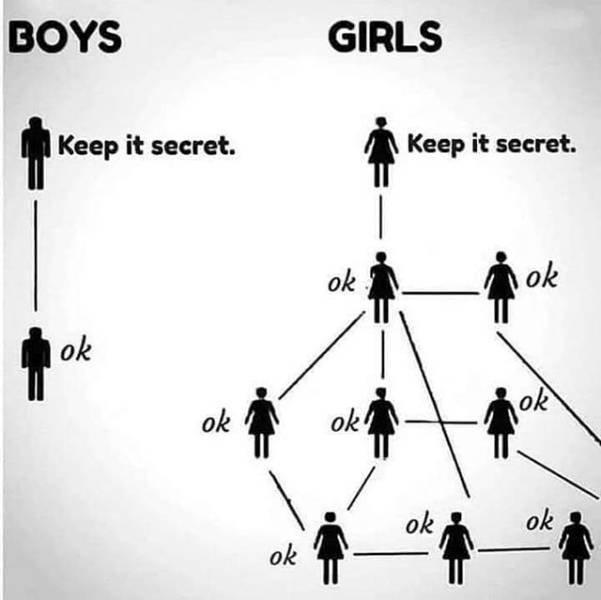 So True, part 75