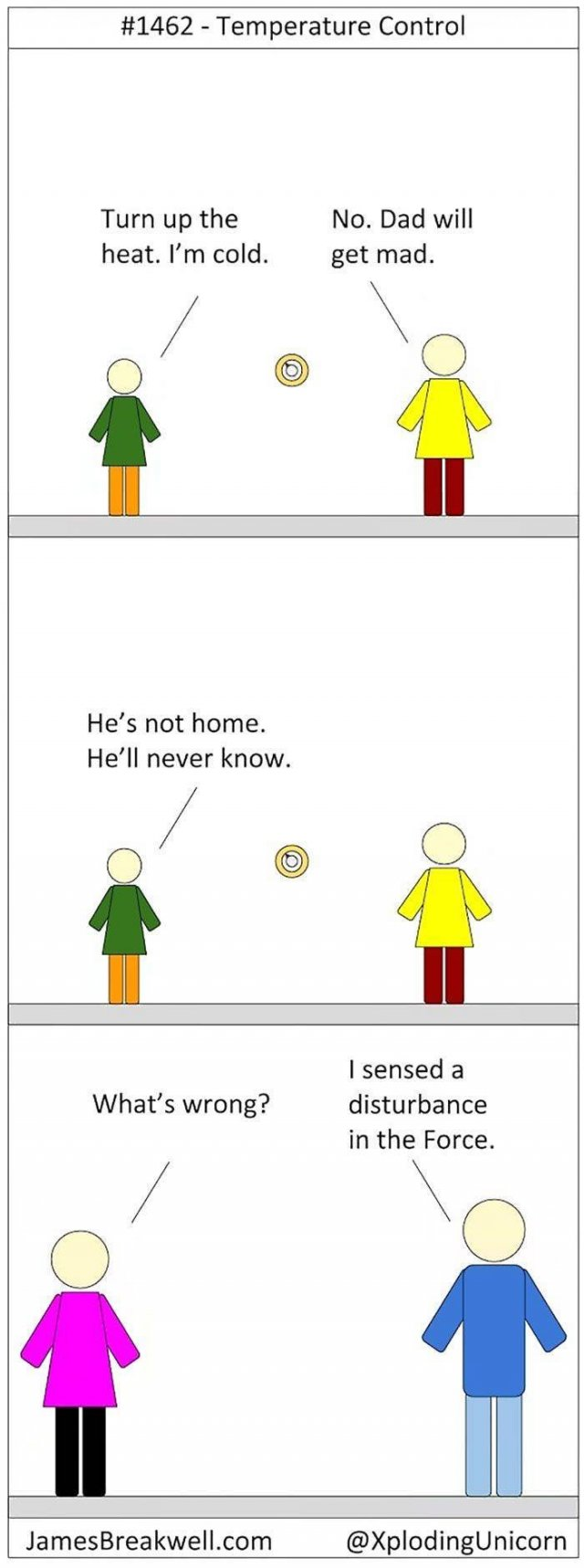 Comics About Family Life