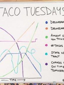 Cool Diagrams