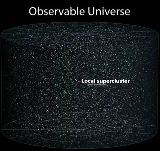 Earth In Compare