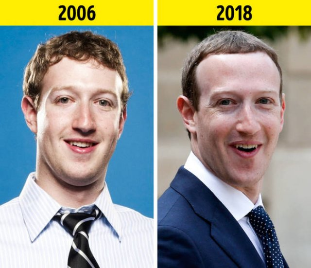Billionaires: Then And Now