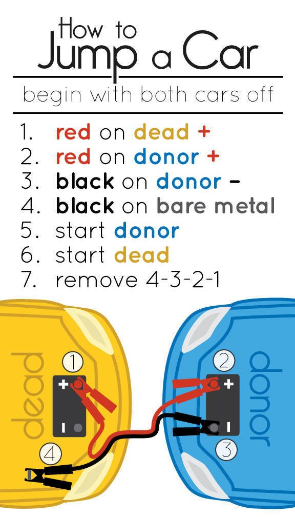 Useful Lifehacks, part 4