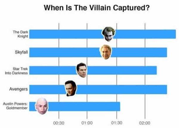 Interesting Graphs, part 2