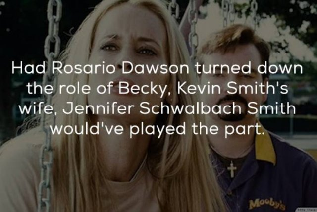 """""""Clerks II"""" Facts"""