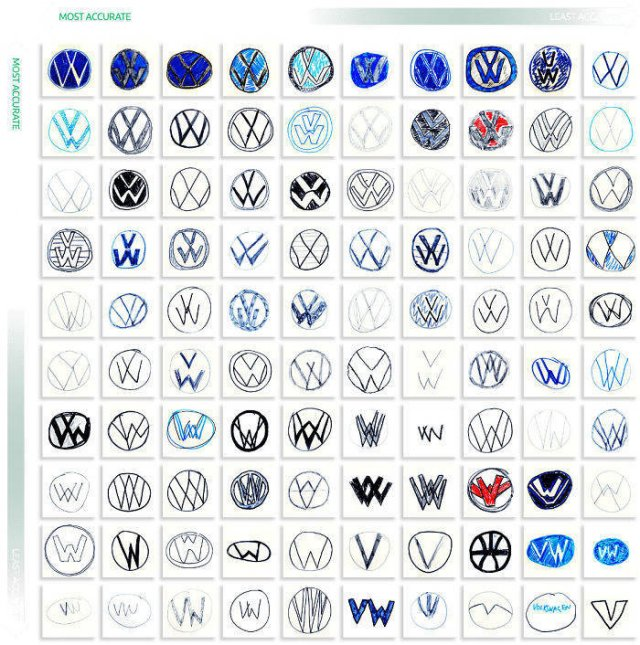 Draw Car Brand Logos From Memory Challenge