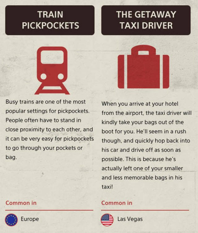 Tourist Scams All Over The World