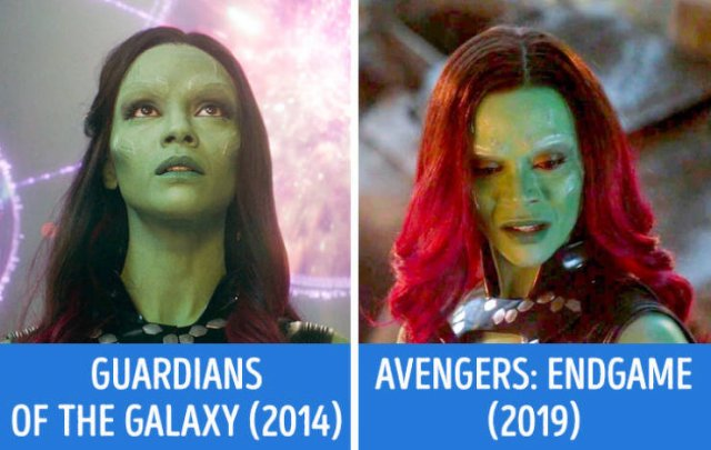 """Avengers"" In Their First And Last Movies"