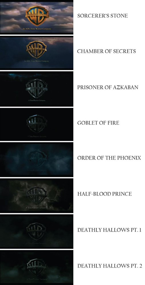 Hidden Details In 'Harry Potter' Movies