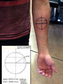 Meanings Behind Tattoos